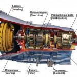 Диагностический осмотр и ремонт автоматической коробки передач