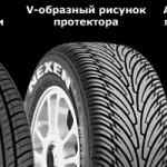 Выбор летних шин