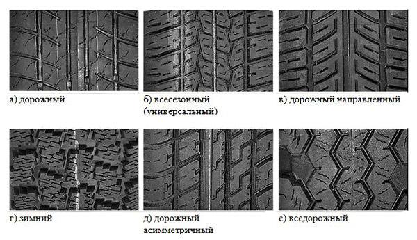 Рисунки протекторов автомобиля