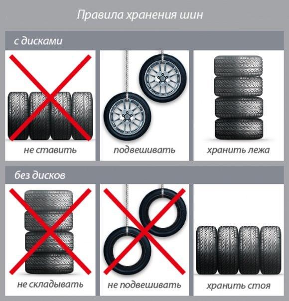 Хранение авто шин
