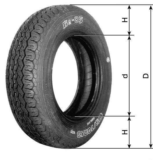Диаметры колес