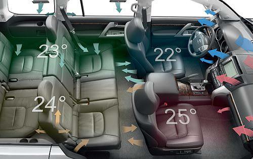Климат контроль авто